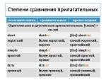3 степени сравнения – Степени сравнения прилагательных в русском языке, образование степеней сравнения имен прилагательных