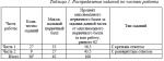 Баллы егэ по русскому за каждое задание – Сколько баллов дается за каждое задание тестовой части в ЕГЭ по русскому языку?