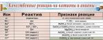 Подготовка огэ химия – Материал для подготовки к ЕГЭ (ГИА) по химии (9 класс) по теме: Подготовка к ОГЭ по химии ( теория и практика) 2019 год | скачать бесплатно