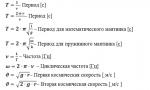 Формулу по физике по 9 класс – Учебно-методическое пособие по физике (7, 8, 9 класс) по теме: Формулы 7-9 класс | скачать бесплатно