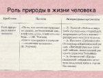 Аргументы русский язык егэ – Аргументы по русскому языку к сочинению ЕГЭ