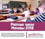 Школы москвы 2018 рейтинг – Рейтинг школ 2018