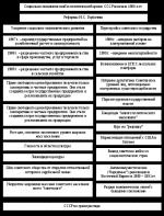 Советская культура в период оттепели и застоя сравнительная таблица – «» «» —