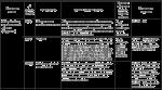 Строение скелета человека таблица – Скелет человека. Схемы и таблицы — Современные уроки биологии