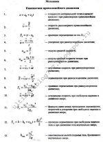 Физика 11 класс все формулы – Материал для подготовки к ЕГЭ (ГИА) по физике (11 класс) на тему: формулы физики ЭЛЕКТРОДИНАМИКА | скачать бесплатно
