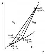 Химия свойства серы – Сера — Википедия