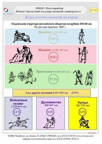 конституционные основы социальной политики в россии курсовая работа